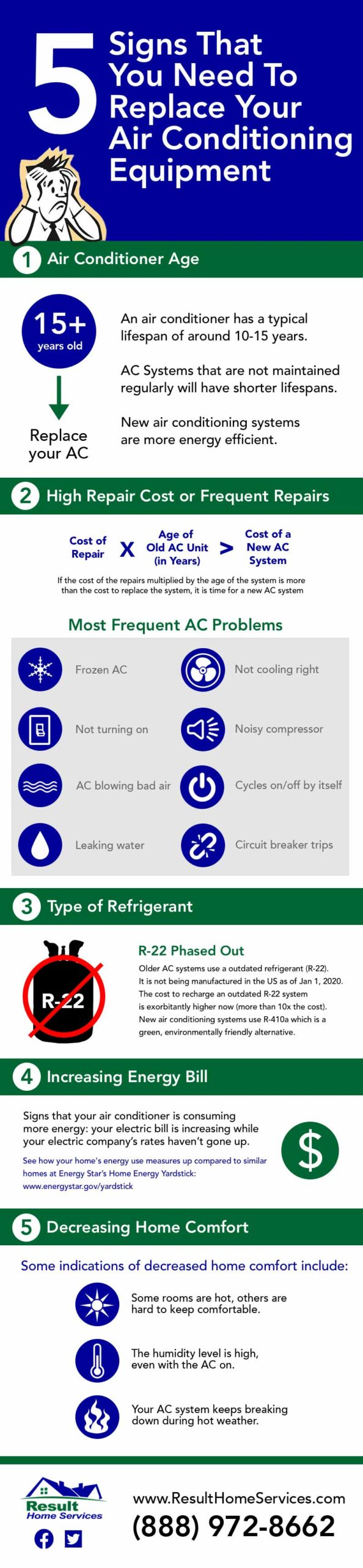 5 Signs You Need A New AC System